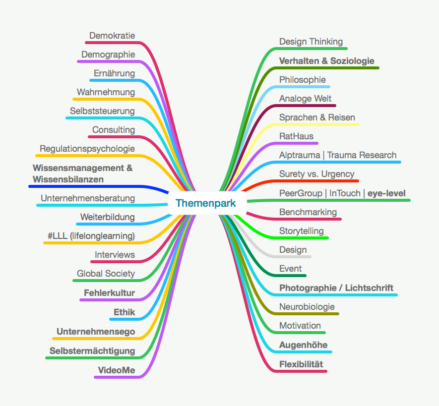 Themenpark tageslichtschreiber: Interessen, Themen, Synergien und interdisziplinäre Zusammenarbeit